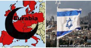 EURABIA SI TRADAREA ISRAELULUI